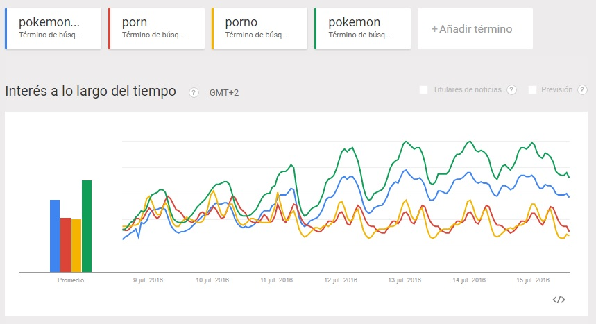 pokémon go_google trends